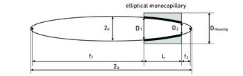 Technical Parameters Elliptical Monocapillary